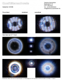 Ein Testbericht mit Sterntest und Ronchi für einen Celestron C8 SC XLT - 203/2000mm Schmidt Cassegrain