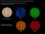 Interferometrische Optimierung der Linsenabstände bei Linsenteleskope mit drei Linsen inkl. Auswertung
