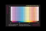 Sky-Watcher H-Alpha 12nm Lang Pass Filter 1.25