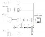 ZWO schwarz - weiß Astro Kamera ASI1600MM Pro mono gekühlt - Sensor D=21,9 mm  ppp