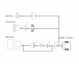 ZWO MONO CMOS-Kamera ASI294MM - Sensor D=23,2 mm